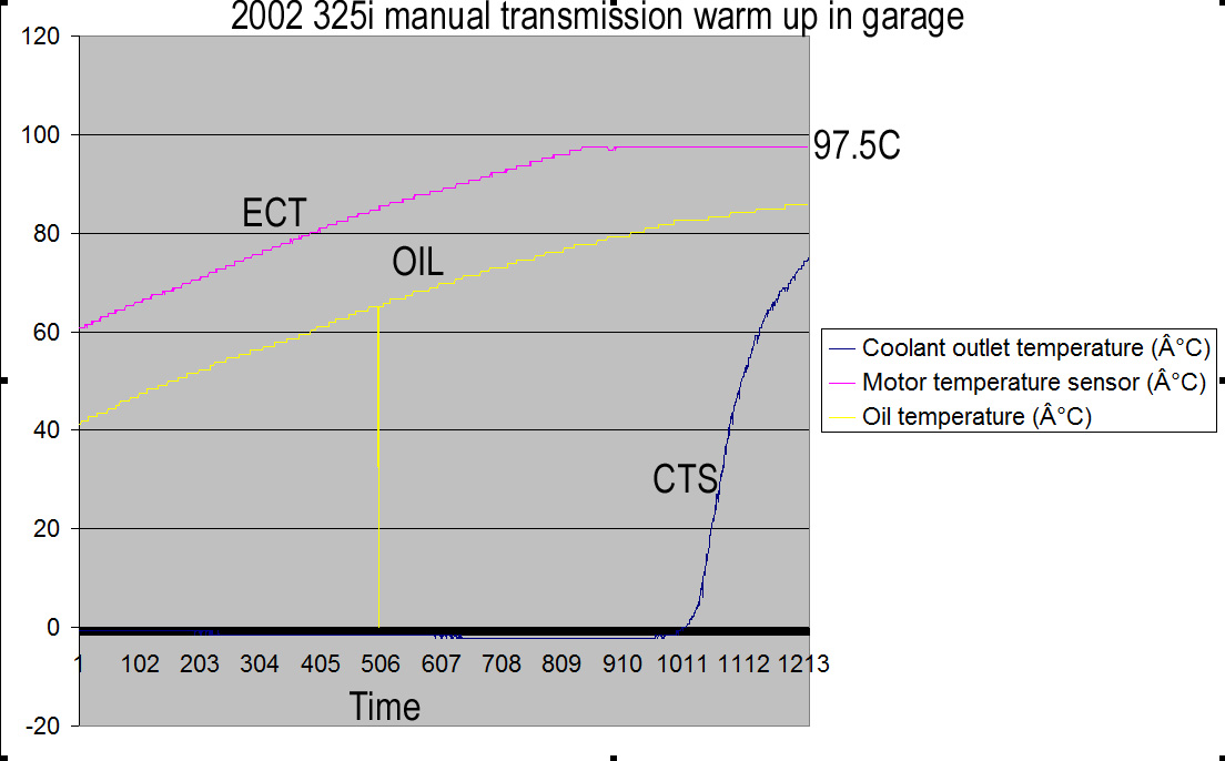 So you're an E46 Cooling System Expert - Fun Quiz - Page 6